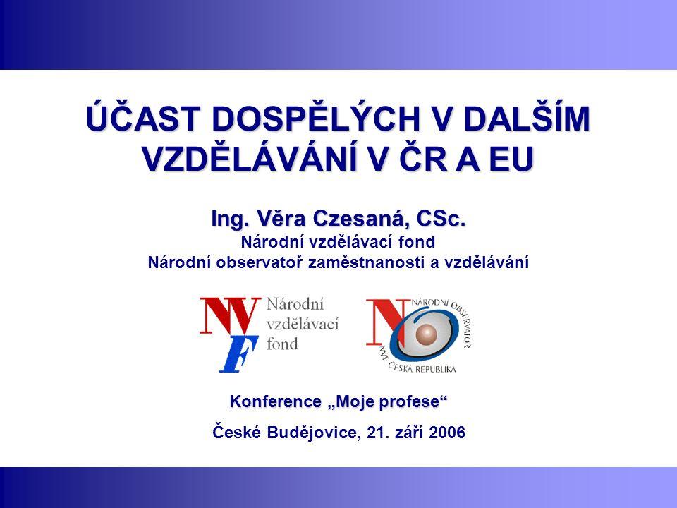 ÚČAST DOSPĚLÝCH V DALŠÍM VZDĚLÁVÁNÍ V ČR A EU Ing. Věra Czesaná, CSc. Národní vzdělávací fond Národní observatoř zaměstnanosti a vzdělávání Konference