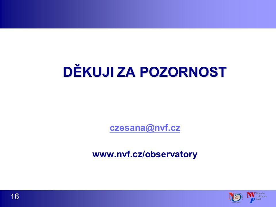 DĚKUJI ZA POZORNOST czesana@nvf.cz www.nvf.cz/observatory 16