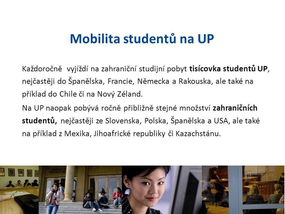 Mobilita studentů na UP Každoročně vyjíždí na zahraniční studijní pobyt tisícovka studentů UP, nejčastěji do Španělska, Francie, Německa a Rakouska, a