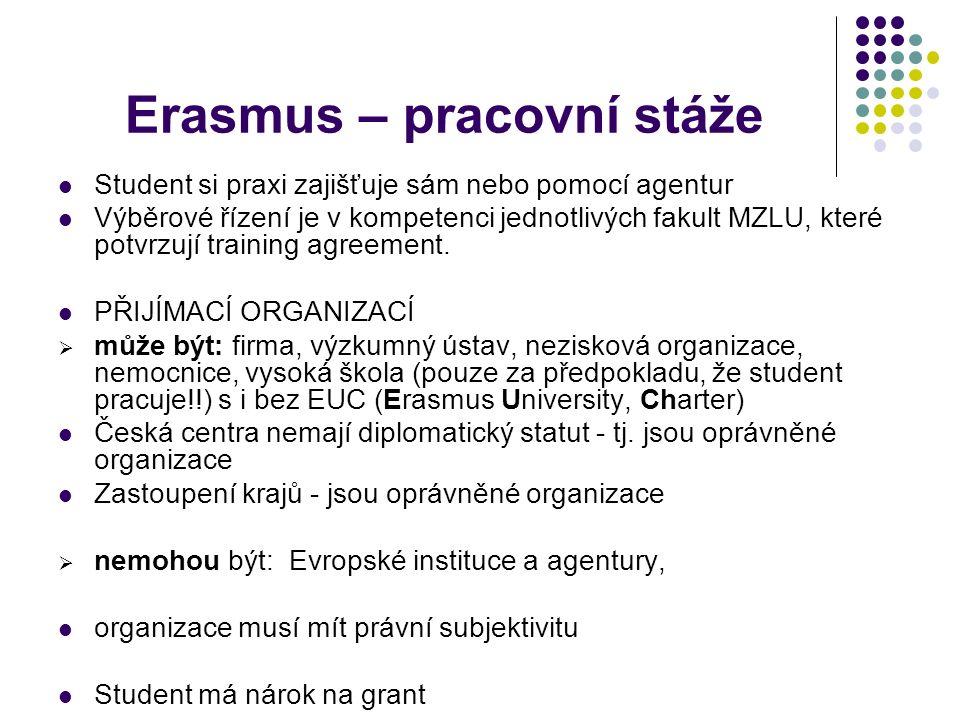 Erasmus – pracovní stáže Student si praxi zajišťuje sám nebo pomocí agentur Výběrové řízení je v kompetenci jednotlivých fakult MZLU, které potvrzují training agreement.