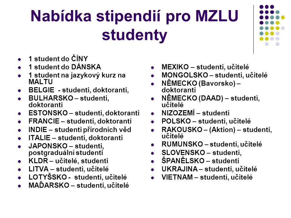Nabídka stipendií pro MZLU studenty 1 student do ČÍNY 1 student do DÁNSKA 1 student na jazykový kurz na MALTU BELGIE - studenti, doktoranti, BULHARSKO – studenti, doktoranti ESTONSKO – studenti, doktoranti FRANCIE – studenti, doktoranti INDIE – studenti přírodních věd ITALIE – studenti, doktoranti JAPONSKO – studenti, postgraduální studenti KLDR – učitelé, studenti LITVA – studenti, učitelé LOTYŠSKO - studenti, učitelé MAĎARSKO – studenti, učitelé MEXIKO – studenti, učitelé MONGOLSKO – studenti, učitelé NĚMECKO (Bavorsko) – doktoranti NĚMECKO (DAAD) – studenti, učitelé NIZOZEMÍ – studenti POLSKO – studenti, učitelé RAKOUSKO – (Aktion) – studenti, učitelé RUMUNSKO – studenti, učitelé SLOVENSKO – studenti, ŠPANĚLSKO – studenti UKRAJINA – studenti, učitelé VIETNAM – studenti, učitelé