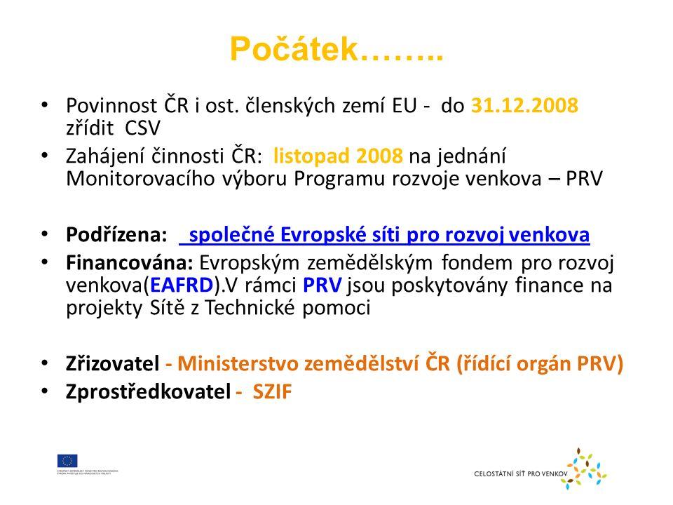 Počátek…….. Povinnost ČR i ost.