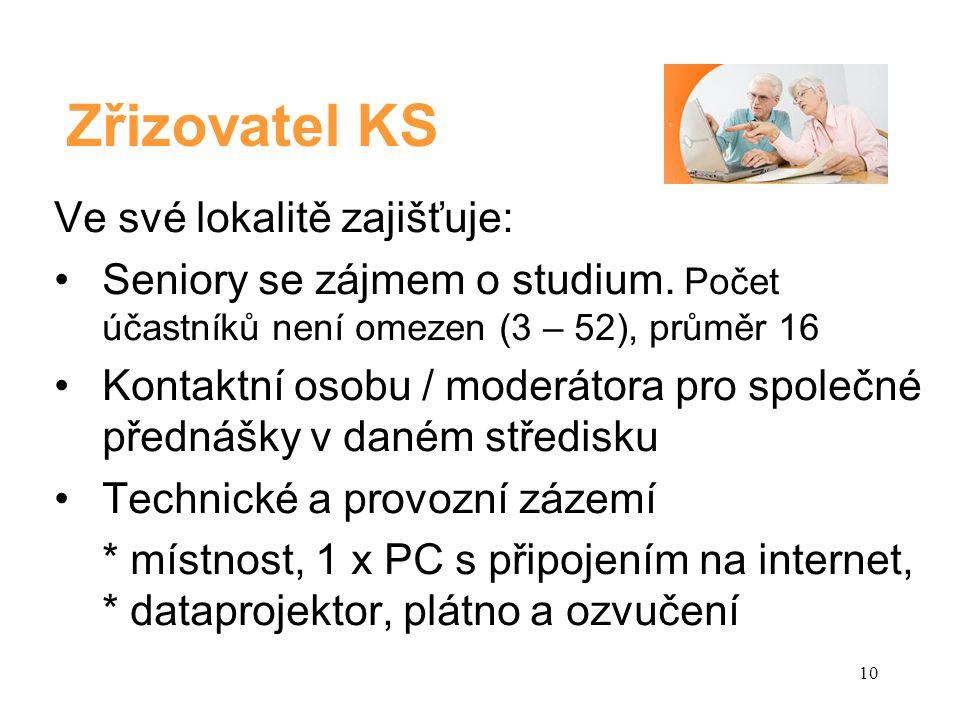 Zřizovatel KS Ve své lokalitě zajišťuje: Seniory se zájmem o studium.