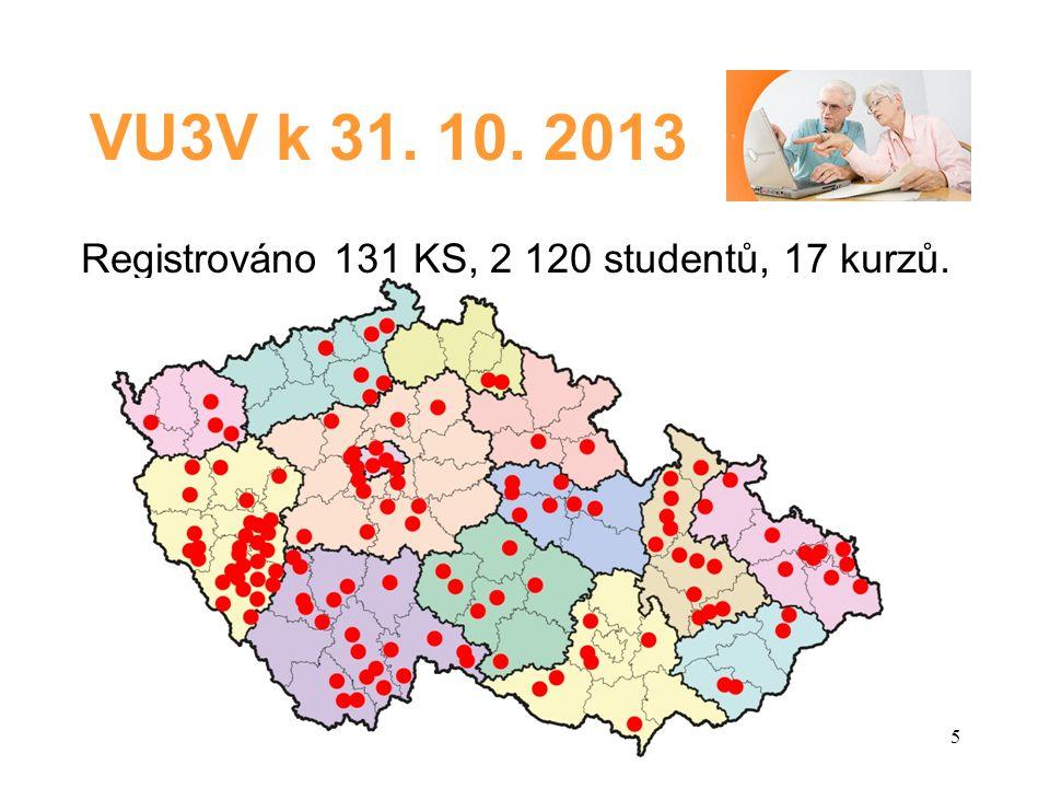 VU3V k 31. 10. 2013 Registrováno 131 KS, 2 120 studentů, 17 kurzů. 5