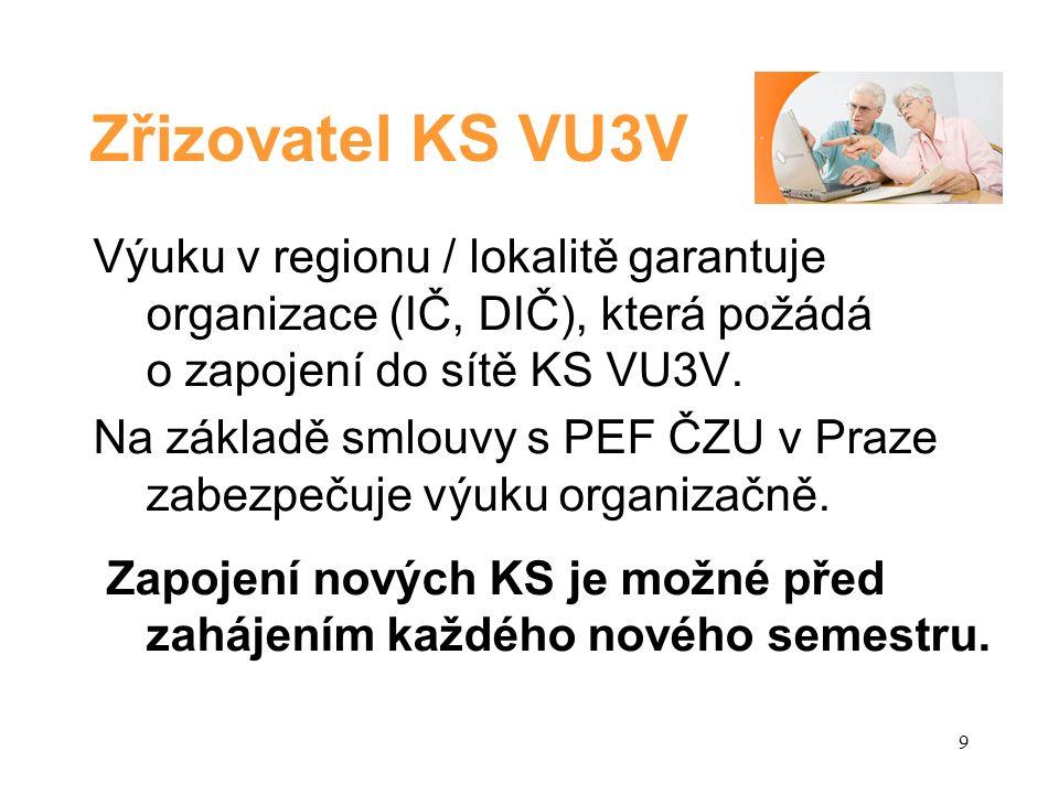 Zřizovatel KS VU3V Výuku v regionu / lokalitě garantuje organizace (IČ, DIČ), která požádá o zapojení do sítě KS VU3V.