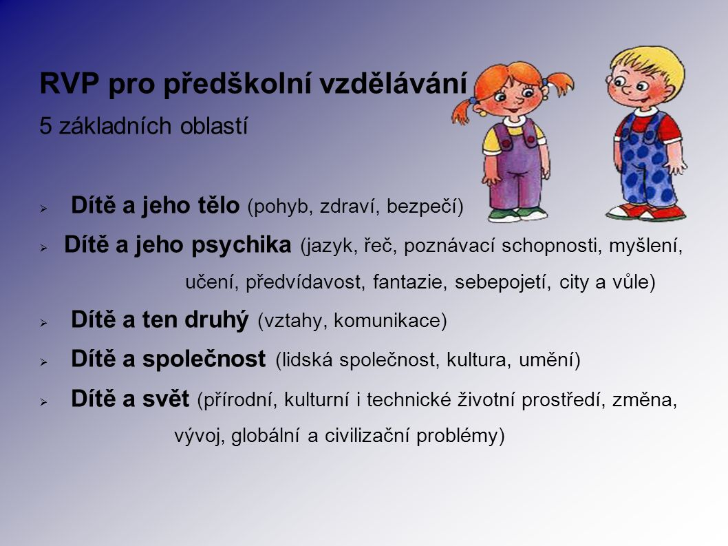 RVP pro předškolní vzdělávání 5 základních oblastí  Dítě a jeho tělo (pohyb, zdraví, bezpečí)  Dítě a jeho psychika (jazyk, řeč, poznávací schopnosti, myšlení, učení, předvídavost, fantazie, sebepojetí, city a vůle)  Dítě a ten druhý (vztahy, komunikace)  Dítě a společnost (lidská společnost, kultura, umění)  Dítě a svět (přírodní, kulturní i technické životní prostředí, změna, vývoj, globální a civilizační problémy)
