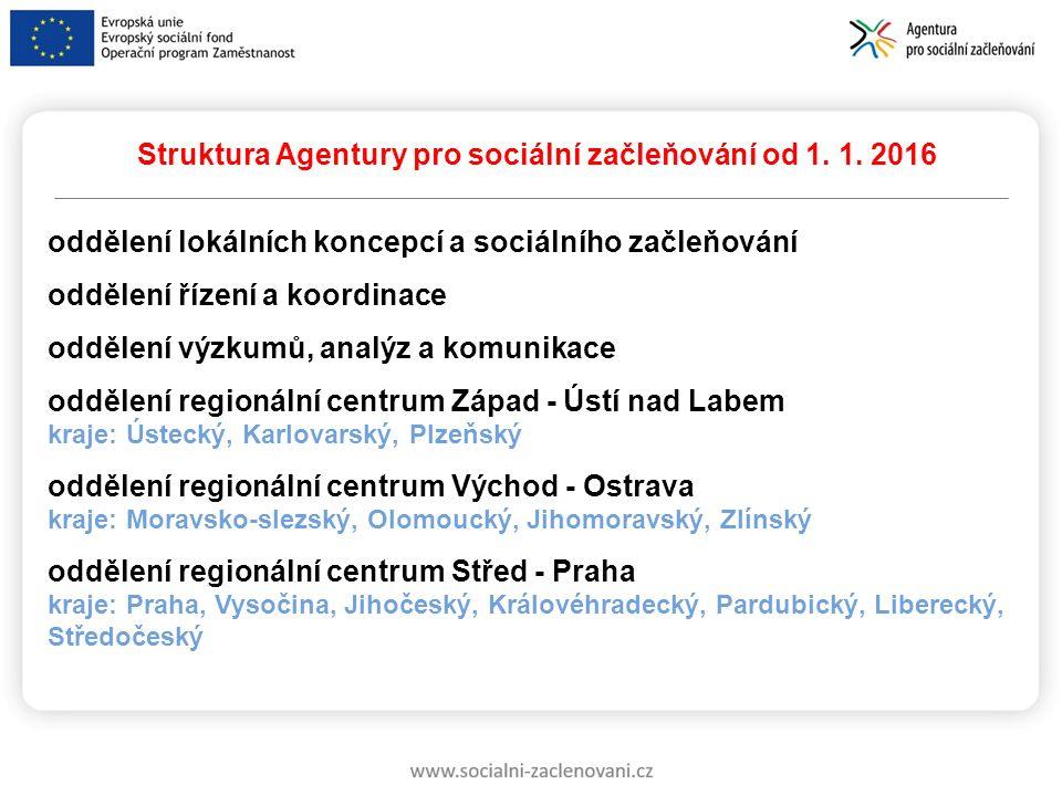 Struktura Agentury pro sociální začleňování od 1. 1. 2016 oddělení lokálních koncepcí a sociálního začleňování oddělení řízení a koordinace oddělení v