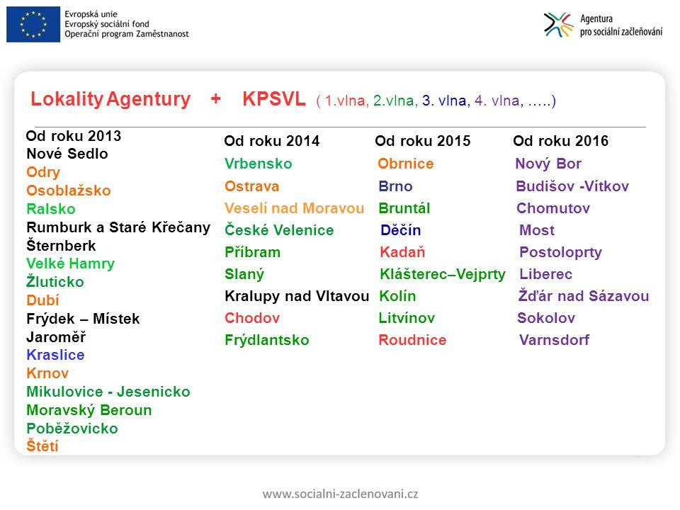 Lokality Agentury + KPSVL ( 1.vlna, 2.vlna, 3. vlna, 4. vlna, …..) Od roku 2013 Nové Sedlo Odry Osoblažsko Ralsko Rumburk a Staré Křečany Šternberk Ve