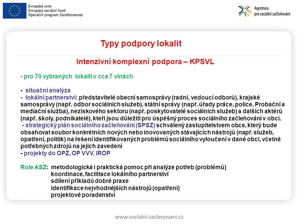 Typy podpory lokalit Intenzivní komplexní podpora – KPSVL - pro 70 vybraných lokalit v cca 7 vlnách - situační analýza - lokální partnerství: představ