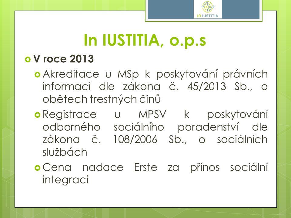 In IUSTITIA, o.p.s  V roce 2013  Akreditace u MSp k poskytování právních informací dle zákona č.
