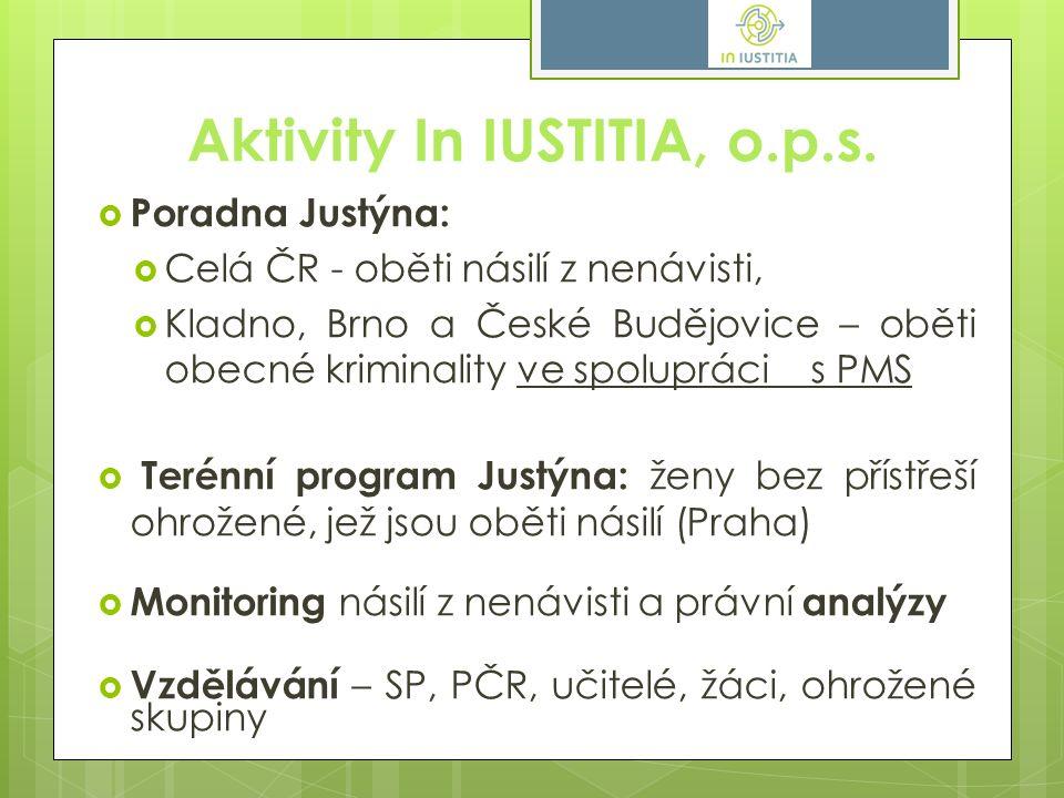 Aktivity In IUSTITIA, o.p.s.