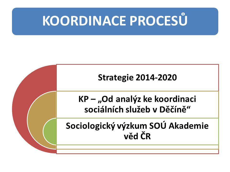"""KOORDINACE PROCESŮ Strategie 2014-2020 KP – """"Od analýz ke koordinaci sociálních služeb v Děčíně Sociologický výzkum SOÚ Akademie věd ČR"""