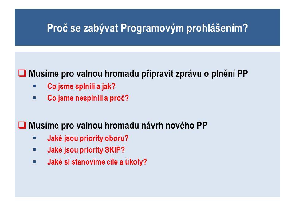 V příštím období se aktivity Svazu knihovníků a informačních pracovníků soustředí zejména na podporu realizace Koncepce rozvoje knihoven v České republice na léta 2011 – 2015.