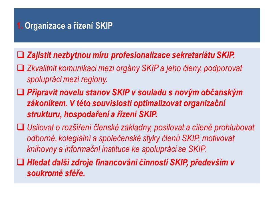 1. Organizace a řízení SKIP  Zajistit nezbytnou míru profesionalizace sekretariátu SKIP.
