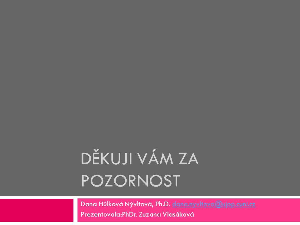 DĚKUJI VÁM ZA POZORNOST Dana Hůlková Nývltová, Ph.D.
