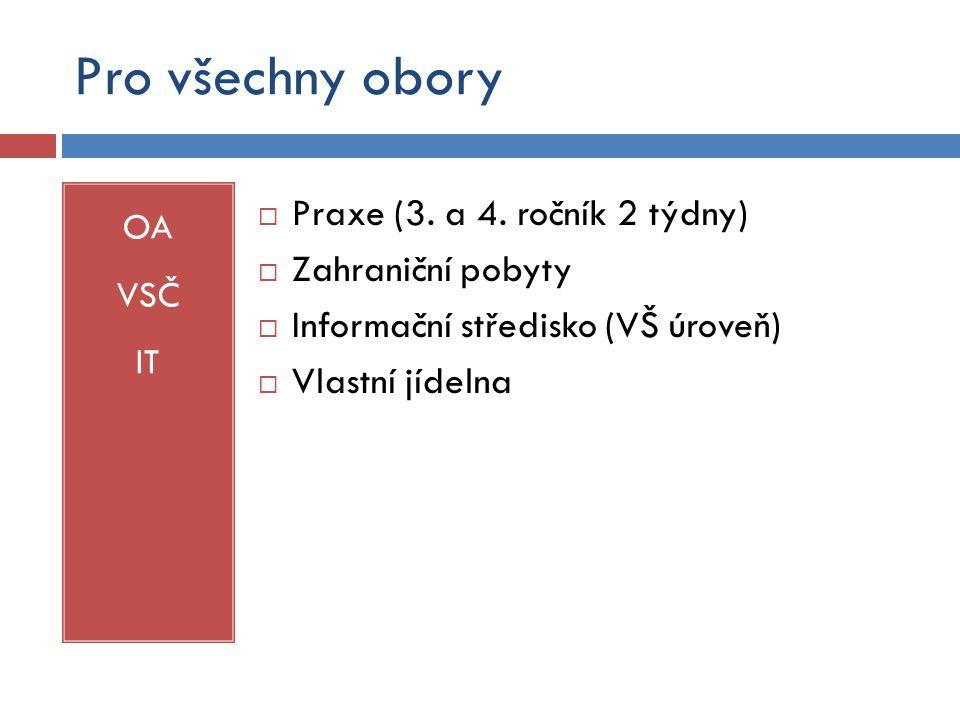 Pro všechny obory OA VSČ IT  Praxe (3. a 4.
