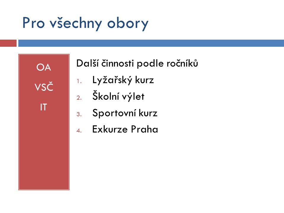 Pro všechny obory OA VSČ IT Další činnosti podle ročníků 1.