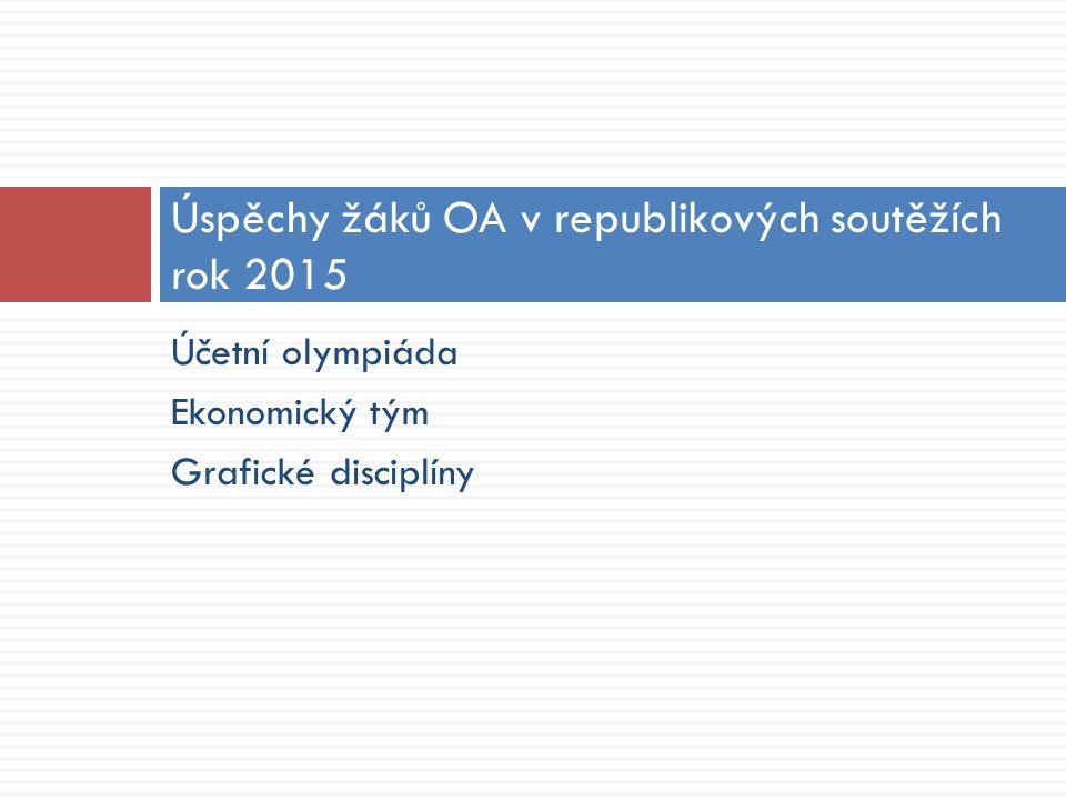 Účetní olympiáda Ekonomický tým Grafické disciplíny Úspěchy žáků OA v republikových soutěžích rok 2015