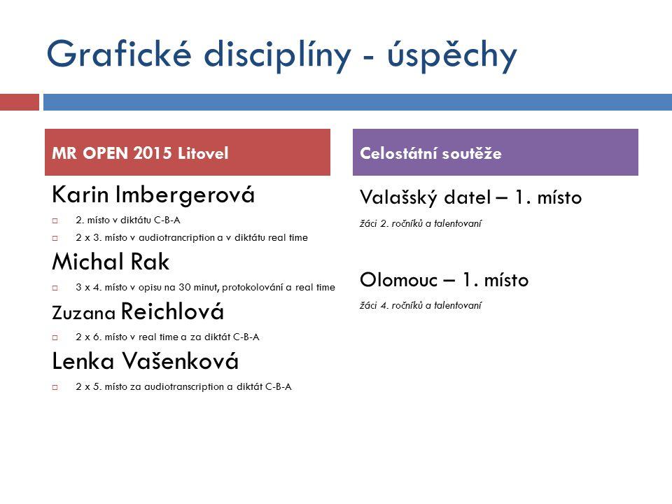 Grafické disciplíny - úspěchy Valašský datel – 1. místo žáci 2.