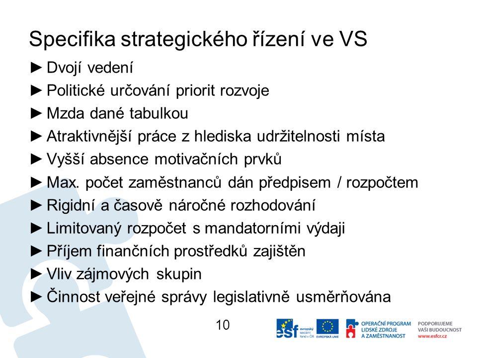 Specifika strategického řízení ve VS ►Dvojí vedení ►Politické určování priorit rozvoje ►Mzda dané tabulkou ►Atraktivnější práce z hlediska udržitelnosti místa ►Vyšší absence motivačních prvků ►Max.