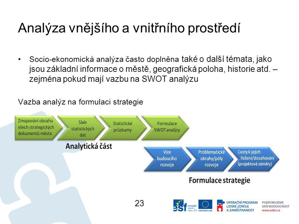 Analýza vnějšího a vnitřního prostředí Socio-ekonomická analýza často doplněna také o další témata, jako jsou základní informace o městě, geografická poloha, historie atd.