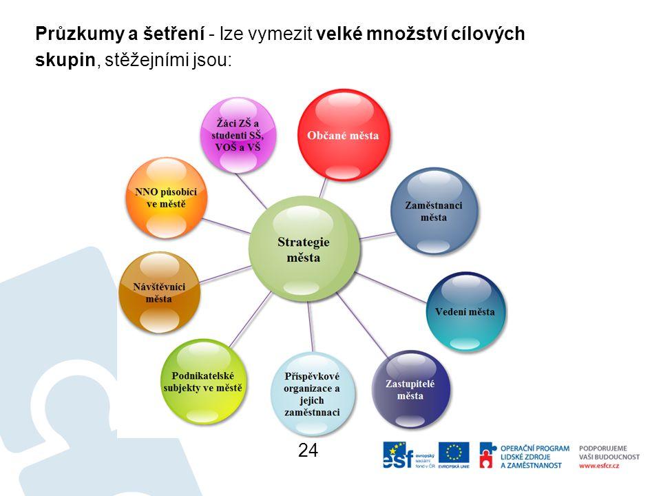 Průzkumy a šetření - lze vymezit velké množství cílových skupin, stěžejními jsou: 24