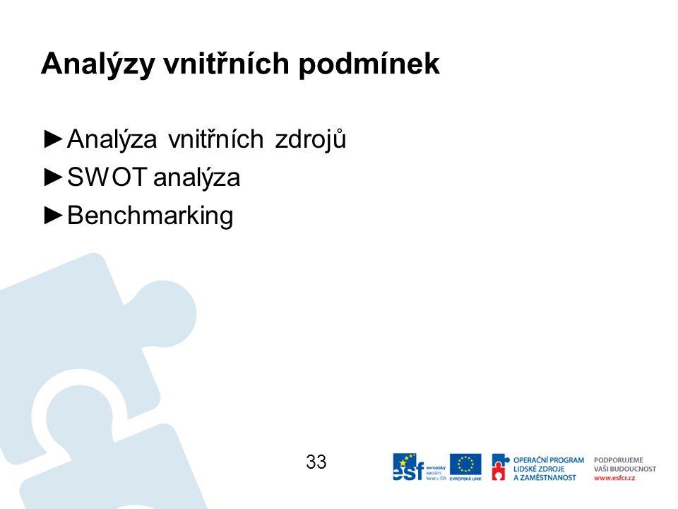 Analýzy vnitřních podmínek ►Analýza vnitřních zdrojů ►SWOT analýza ►Benchmarking 33