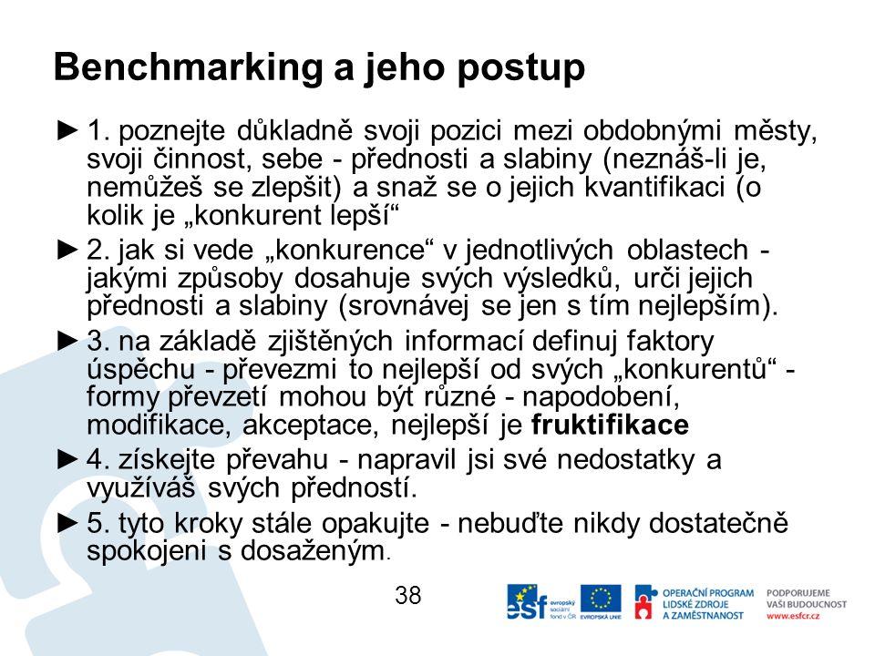 Benchmarking a jeho postup ►1.