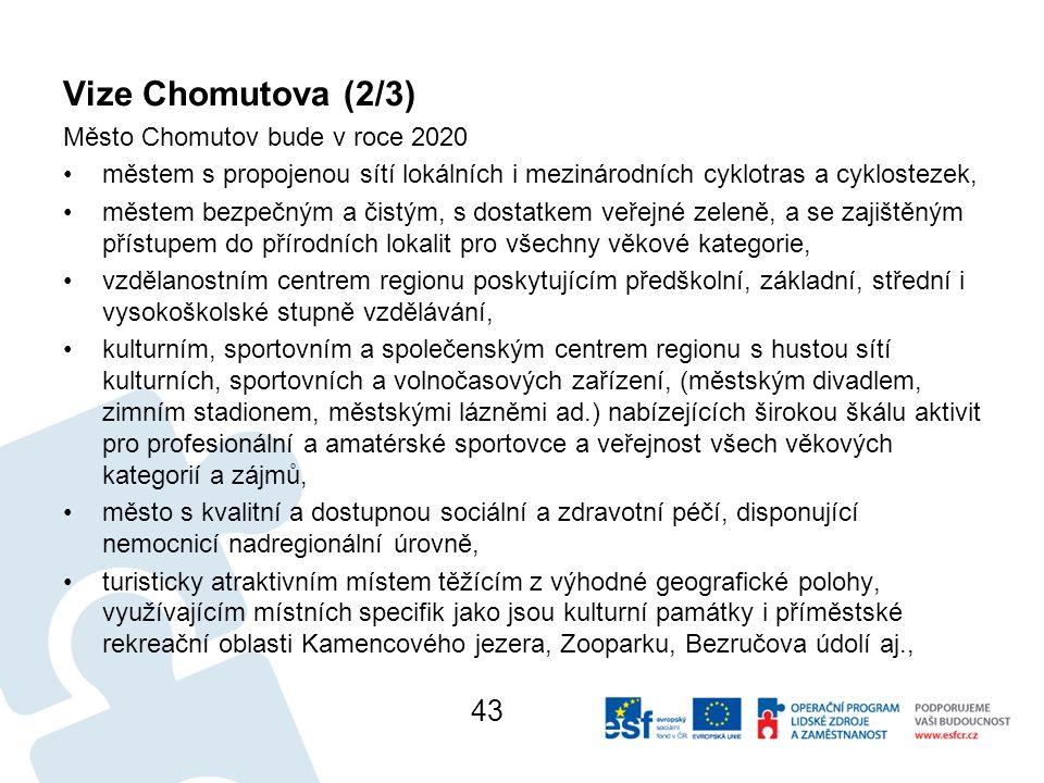 Vize Chomutova (2/3) Město Chomutov bude v roce 2020 městem s propojenou sítí lokálních i mezinárodních cyklotras a cyklostezek, městem bezpečným a čistým, s dostatkem veřejné zeleně, a se zajištěným přístupem do přírodních lokalit pro všechny věkové kategorie, vzdělanostním centrem regionu poskytujícím předškolní, základní, střední i vysokoškolské stupně vzdělávání, kulturním, sportovním a společenským centrem regionu s hustou sítí kulturních, sportovních a volnočasových zařízení, (městským divadlem, zimním stadionem, městskými lázněmi ad.) nabízejících širokou škálu aktivit pro profesionální a amatérské sportovce a veřejnost všech věkových kategorií a zájmů, město s kvalitní a dostupnou sociální a zdravotní péčí, disponující nemocnicí nadregionální úrovně, turisticky atraktivním místem těžícím z výhodné geografické polohy, využívajícím místních specifik jako jsou kulturní památky i příměstské rekreační oblasti Kamencového jezera, Zooparku, Bezručova údolí aj., 43