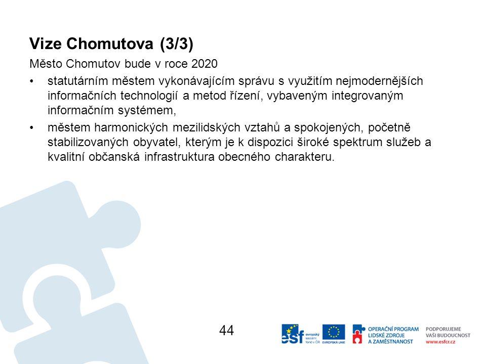 Vize Chomutova (3/3) Město Chomutov bude v roce 2020 statutárním městem vykonávajícím správu s využitím nejmodernějších informačních technologií a metod řízení, vybaveným integrovaným informačním systémem, městem harmonických mezilidských vztahů a spokojených, početně stabilizovaných obyvatel, kterým je k dispozici široké spektrum služeb a kvalitní občanská infrastruktura obecného charakteru.