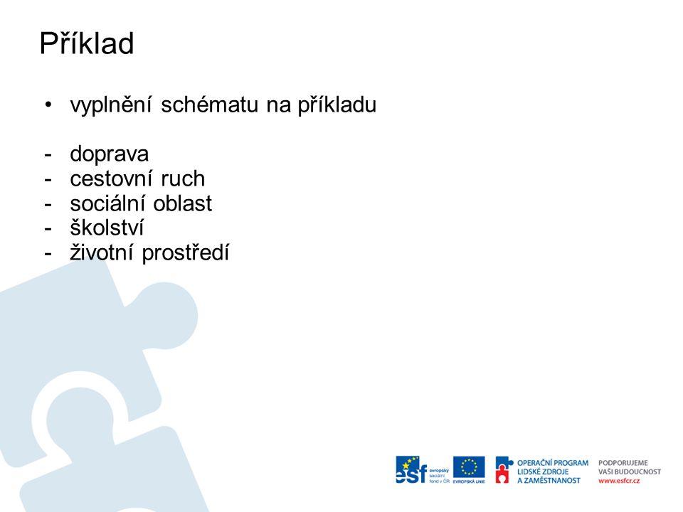 Příklad vyplnění schématu na příkladu -doprava -cestovní ruch -sociální oblast -školství -životní prostředí