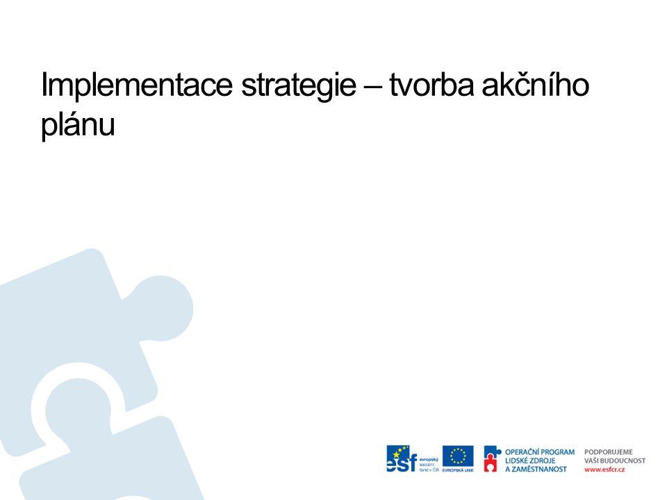 Implementace strategie – tvorba akčního plánu