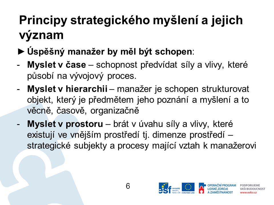 Principy strategického myšlení a jejich význam ►Úspěšný manažer by měl být schopen: -Myslet v čase – schopnost předvídat síly a vlivy, které působí na vývojový proces.