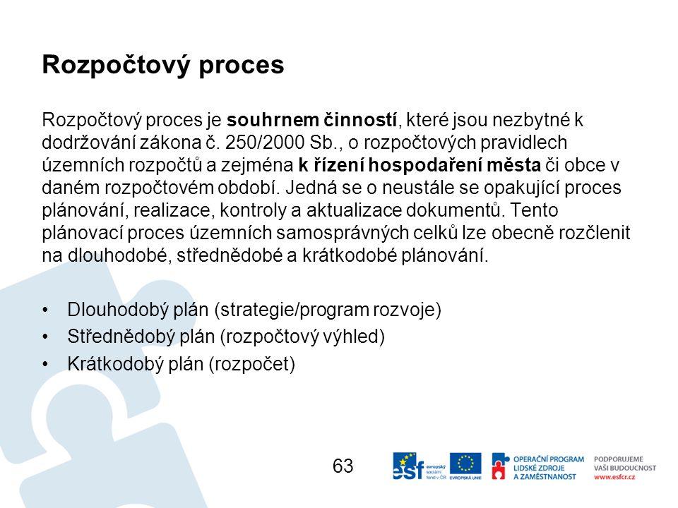 Rozpočtový proces Rozpočtový proces je souhrnem činností, které jsou nezbytné k dodržování zákona č.