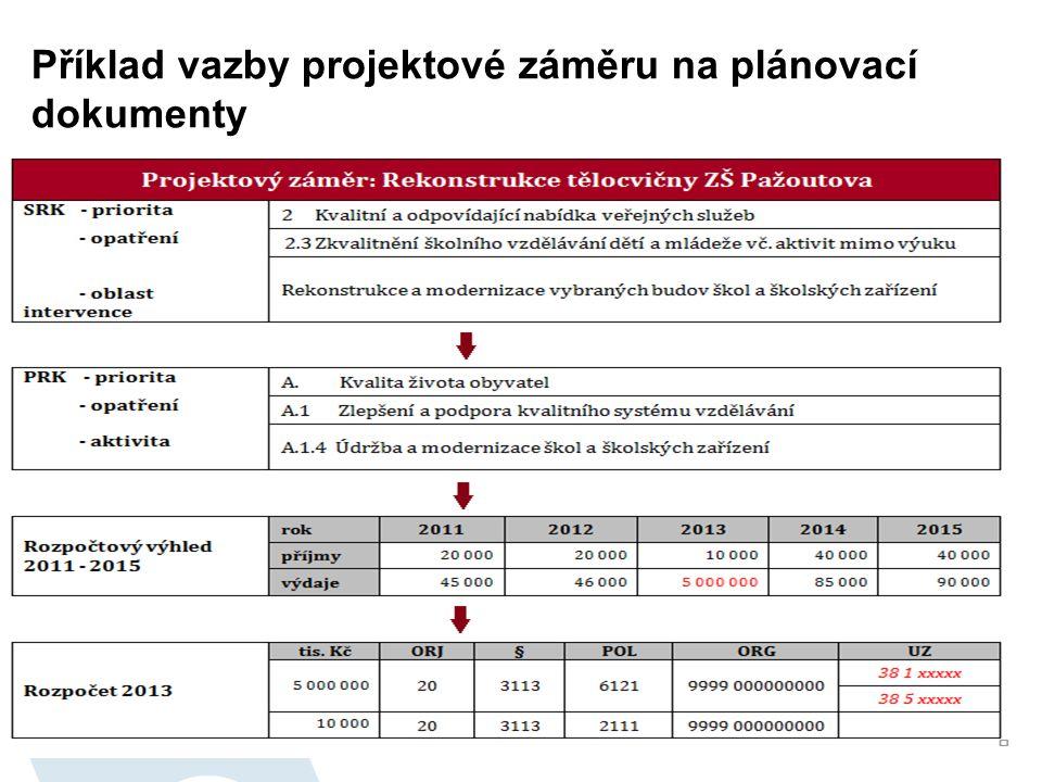 Příklad vazby projektové záměru na plánovací dokumenty 71