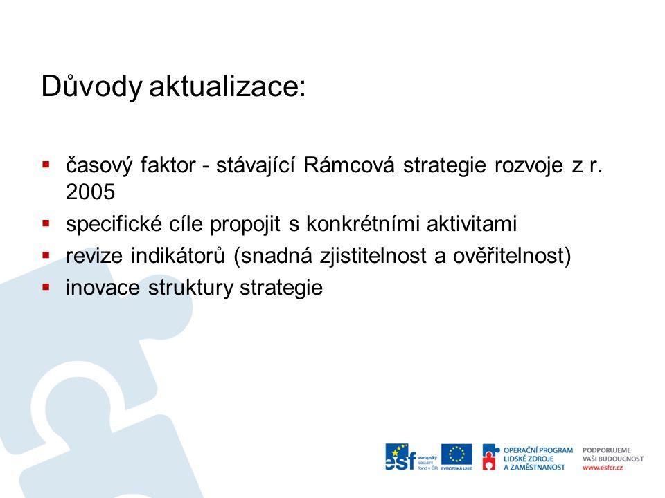Důvody aktualizace:  časový faktor - stávající Rámcová strategie rozvoje z r.
