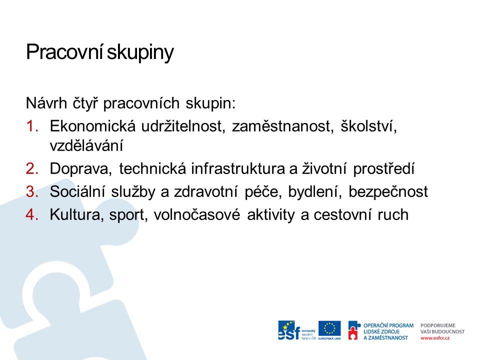 Pracovní skupiny Návrh čtyř pracovních skupin: 1.Ekonomická udržitelnost, zaměstnanost, školství, vzdělávání 2.Doprava, technická infrastruktura a životní prostředí 3.Sociální služby a zdravotní péče, bydlení, bezpečnost 4.Kultura, sport, volnočasové aktivity a cestovní ruch