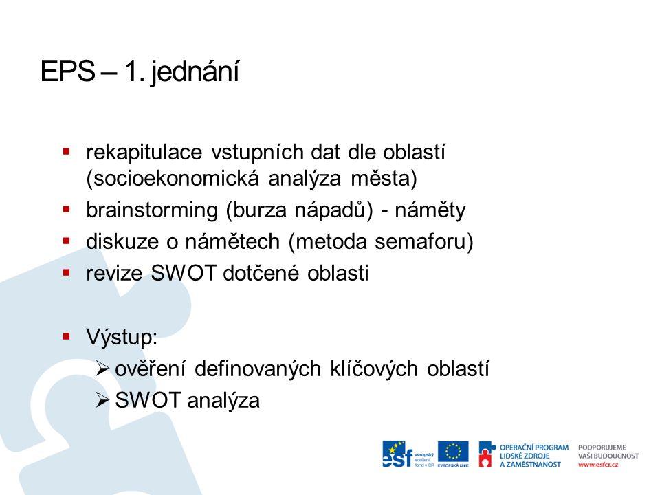 EPS – 1.