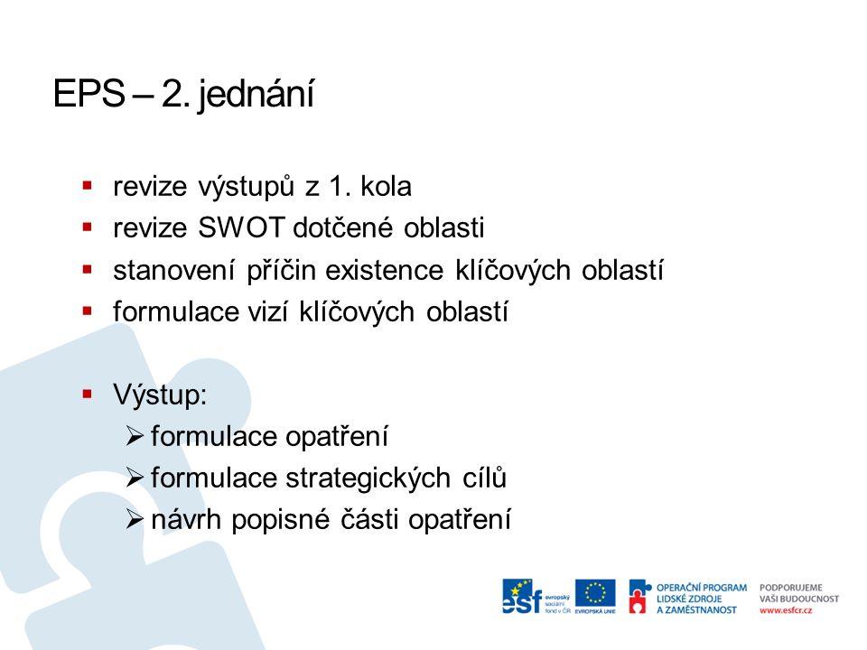 EPS – 2. jednání  revize výstupů z 1.