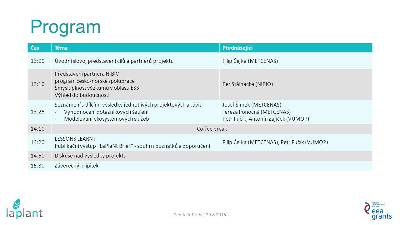 Program ČasTémaPřednášející 13:00Úvodní slovo, představení cílů a partnerů projektuFilip Čejka (METCENAS) 13:10 Představení partnera NIBIO program česko-norské spolupráce Smysluplnost výzkumu v oblasti ESS Výhled do budoucnosti Per Stålnacke (NIBIO) 13:25 Seznámení s dílčími výsledky jednotlivých projektových aktivit -Vyhodnocení dotazníkových šetření -Modelování ekosystémových služeb Josef Šimek (METCENAS) Tereza Ponocná (METCENAS) Petr Fučík, Antonín Zajíček (VUMOP) 14:10Coffee break 14:20 LESSONS LEARNT Publikační výstup LaPlaNt Brief - souhrn poznatků a doporučení Filip Čejka (METCENAS), Petr Fučík (VUMOP) 14:50Diskuse nad výsledky projektu 15:30Závěrečný přípitek Seminář Praha, 29.8.2016