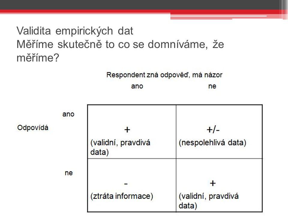 Validita empirických dat Měříme skutečně to co se domníváme, že měříme