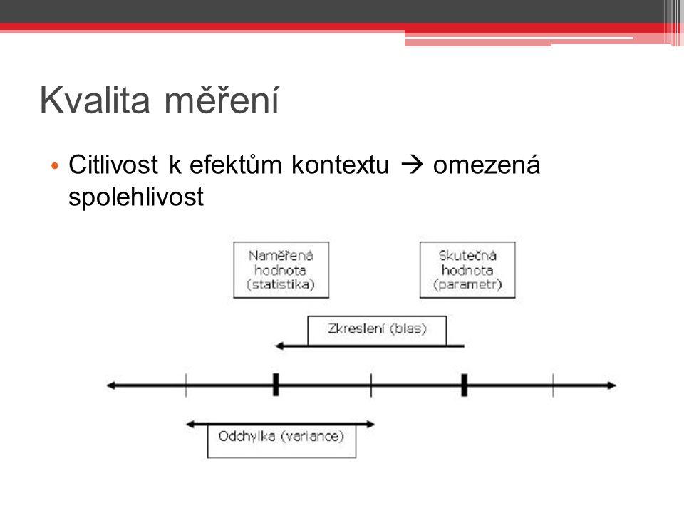 Kvalita měření Citlivost k efektům kontextu  omezená spolehlivost