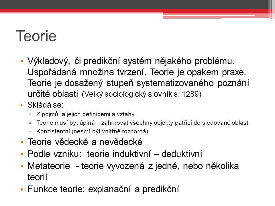 Teorie Výkladový, či predikční systém nějakého problému.