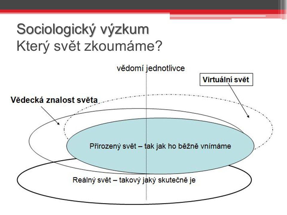 Sociologický výzkum Sociologický výzkum Který svět zkoumáme