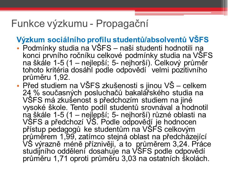 Funkce výzkumu - Propagační Výzkum sociálního profilu studentů/absolventů VŠFS Podmínky studia na VŠFS – naši studenti hodnotili na konci prvního ročníku celkové podmínky studia na VŠFS na škále 1-5 (1 – nejlepší; 5- nejhorší).