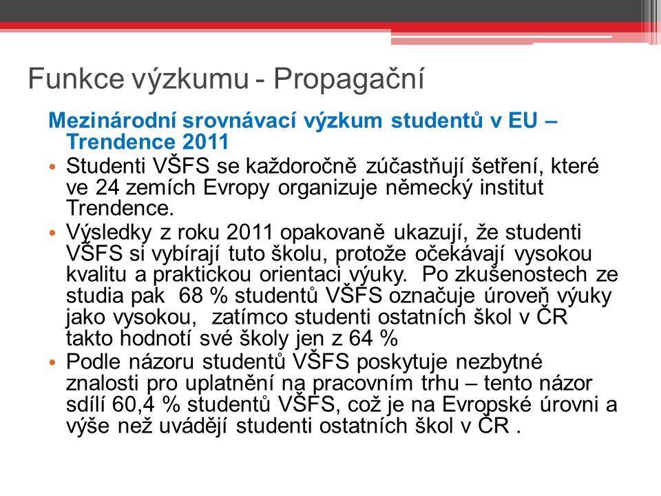 Funkce výzkumu - Propagační Mezinárodní srovnávací výzkum studentů v EU – Trendence 2011 Studenti VŠFS se každoročně zúčastňují šetření, které ve 24 zemích Evropy organizuje německý institut Trendence.