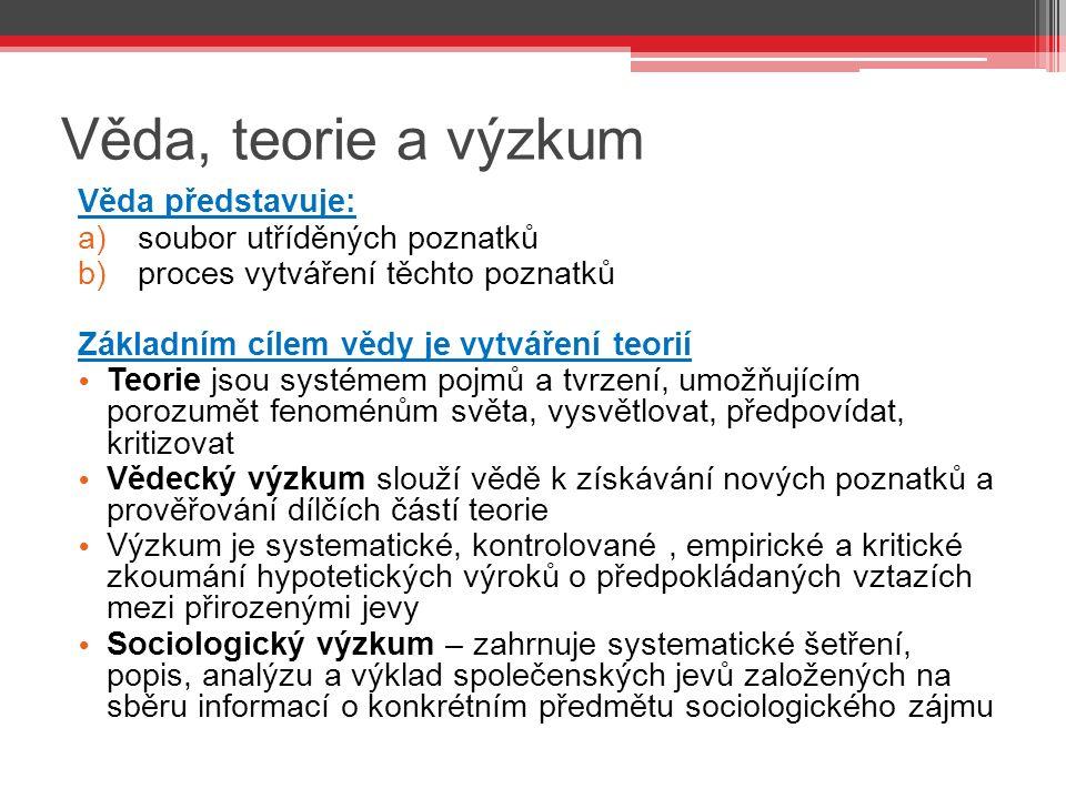 Hypotézy K.Popper (pol. 18.