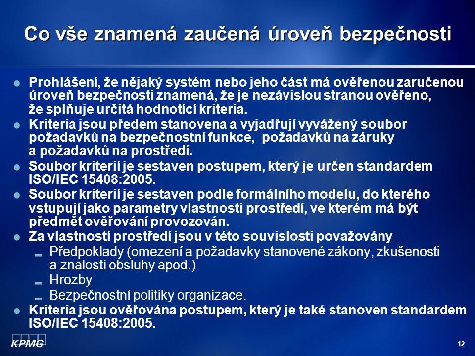 12 Co vše znamená zaučená úroveň bezpečnosti Prohlášení, že nějaký systém nebo jeho část má ověřenou zaručenou úroveň bezpečnosti znamená, že je nezávislou stranou ověřeno, že splňuje určitá hodnotící kriteria.