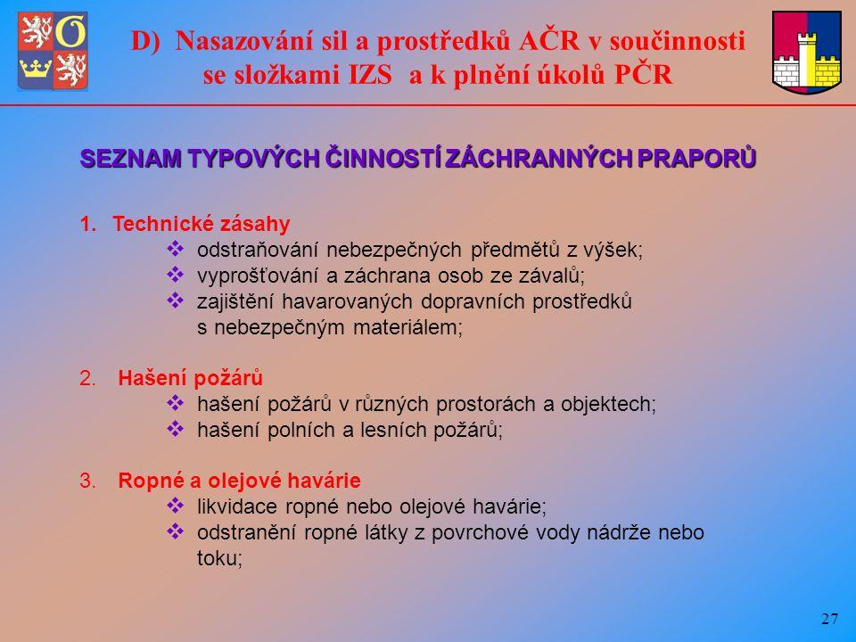 27 D) Nasazování sil a prostředků AČR v součinnosti se složkami IZS a k plnění úkolů PČR SEZNAM TYPOVÝCH ČINNOSTÍ ZÁCHRANNÝCH PRAPORŮ 1.