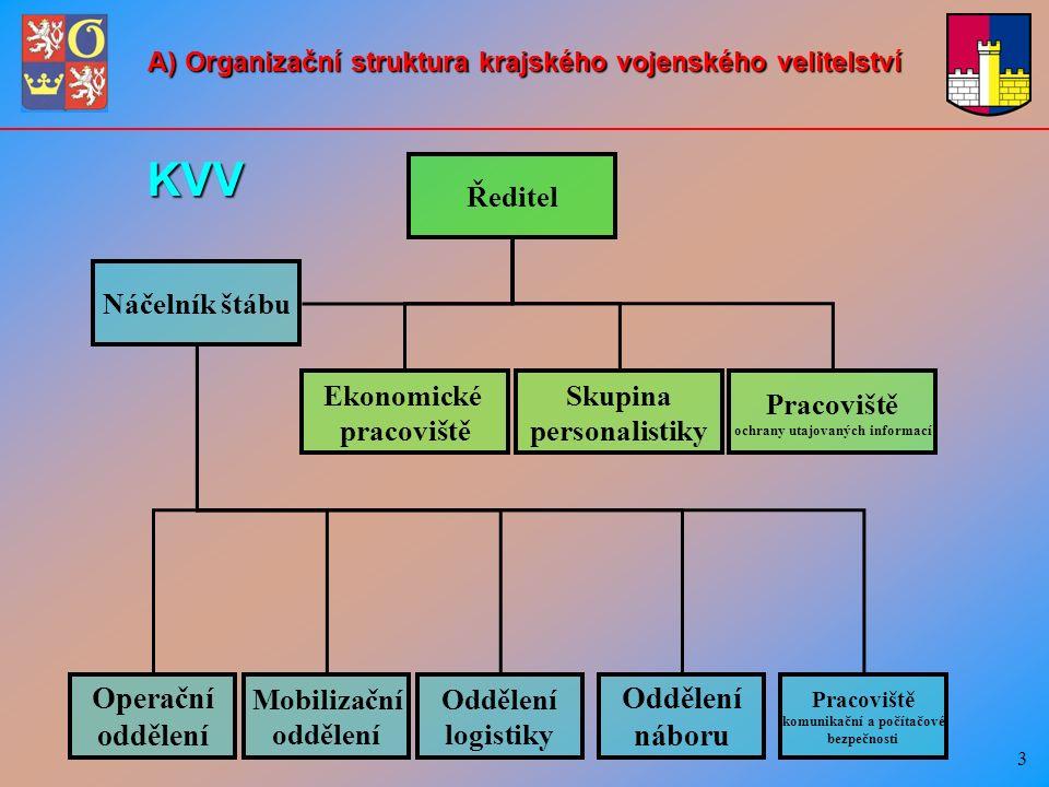 24 D) Nasazování sil a prostředků AČR v součinnosti se složkami IZS a k plnění úkolů PČR Záchranné práce v prostoru nasazení řídí a koordinuje velitel zásahu.